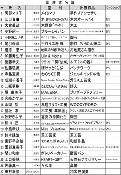 出展者名簿.jpg